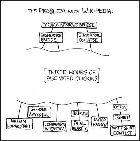wiki walk all the tropes - Wiki Flowchart