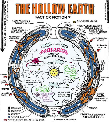 Hollow Earth.jpg