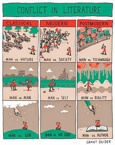 Conflict in Literature.jpg