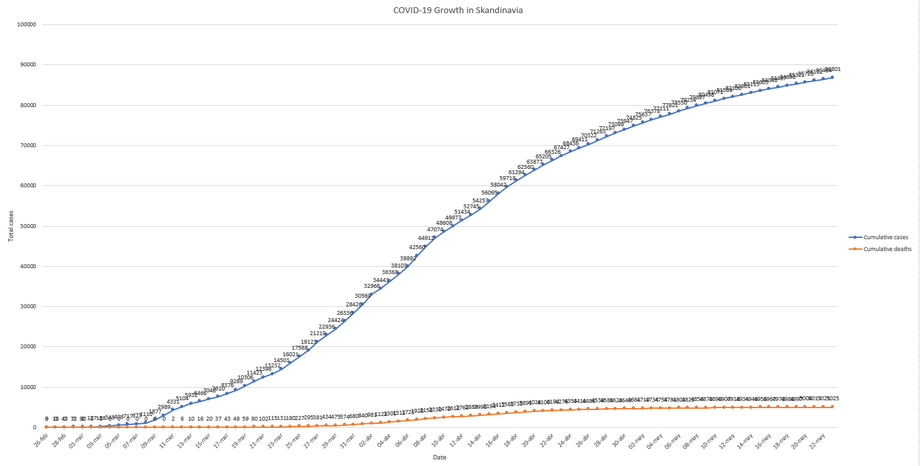 SK Covid Growth.png