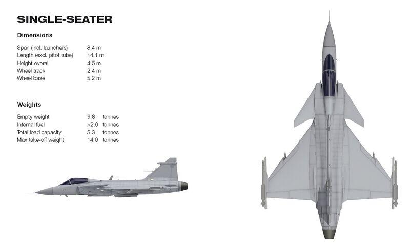 TBU Gripen05.jpg