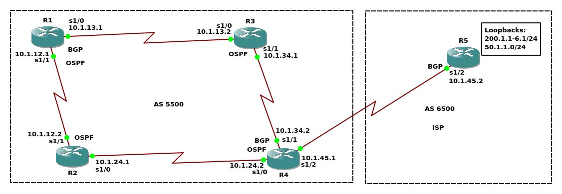 CBT Nuggets BGP Lab.png