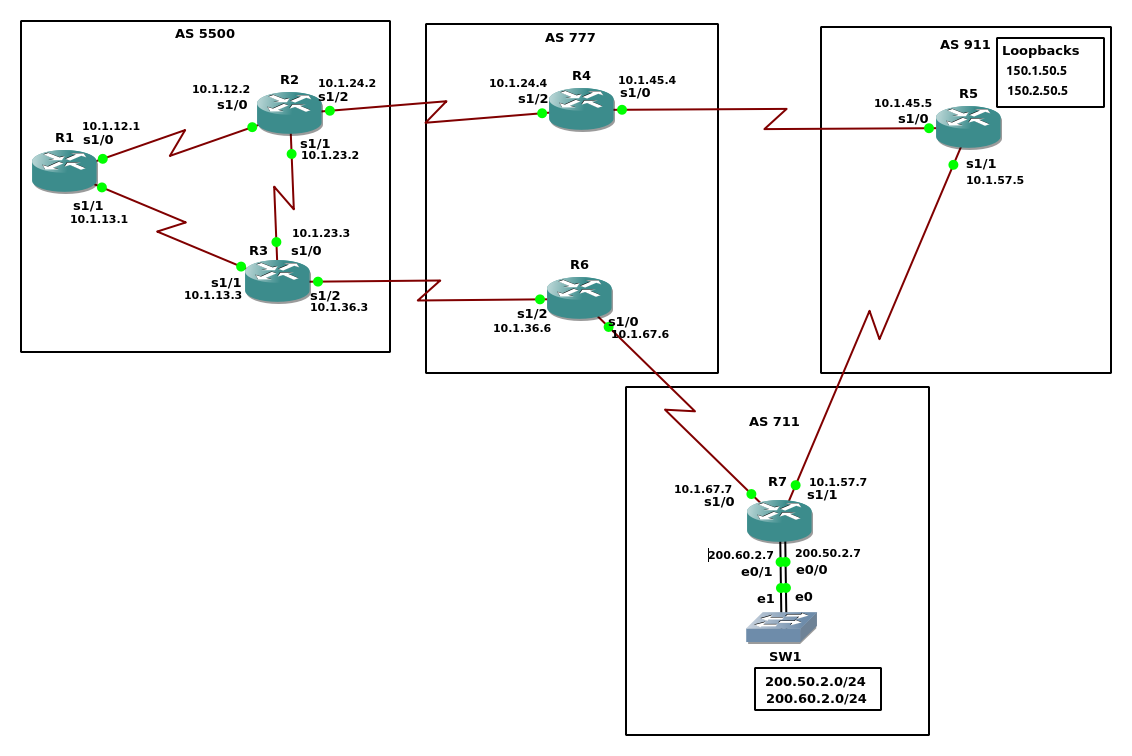 CBT Nuggets BGP Attributes Lab Topology.png