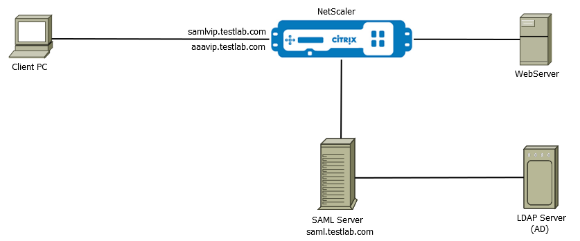 NetScaler - Network Security Wiki