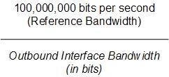 OSPF-Metric.jpg