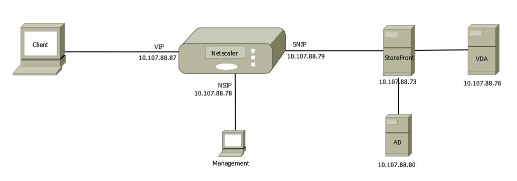 Netscaler Zendesktop 2.png