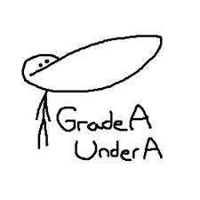 GradeAUnderA.png