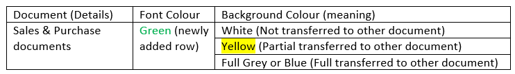 Colour indicator7.png