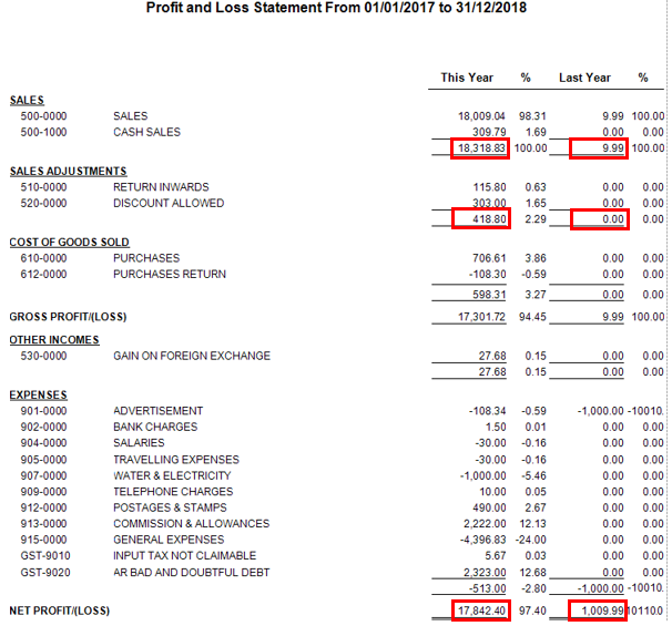 Profit margin2.png