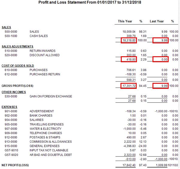 Profit margin4.png
