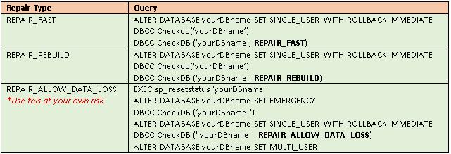 Internal query error1.png