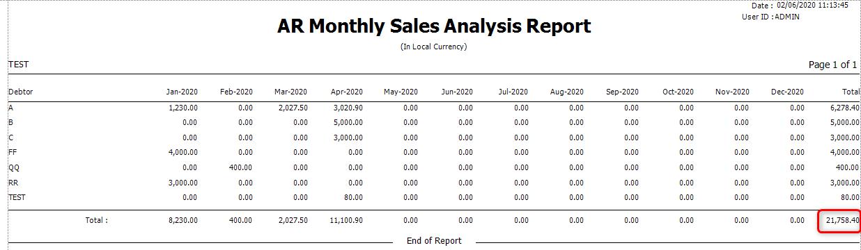 Pl vs mth sales6.png