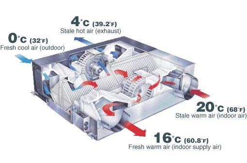 LOSSNAY-diagram.png