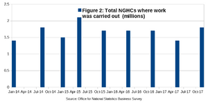 Figure 2 NGHCs.PNG