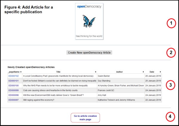 Add article publication page.PNG