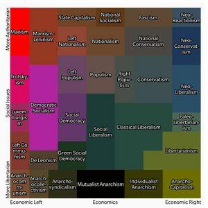 Political Compass.jpg