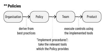 FBPML policies overview.png