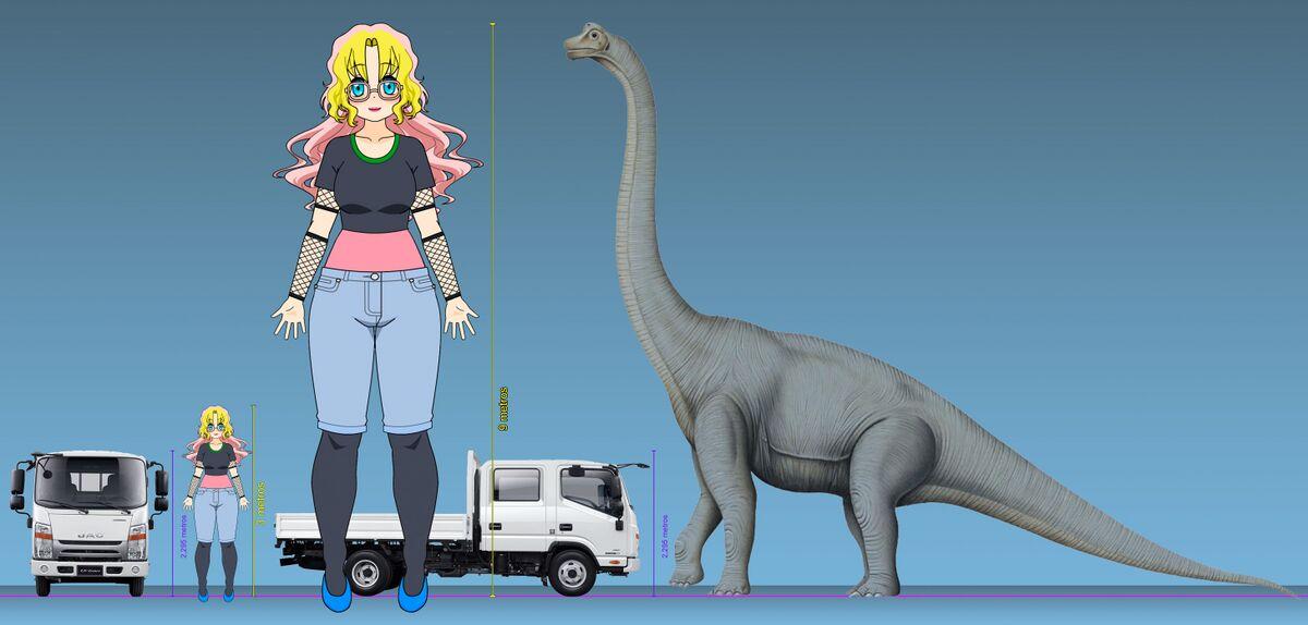 Mini-giantess - Giantess Wiki
