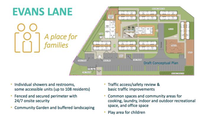 proposed San Jose Covid-19 Emergency Interim Housing, Evan Lane site, April 2020.