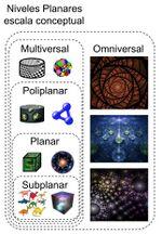 Niveles Planares escala conceptual.jpg
