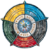 vínculo=Special:FilePath/MTG_color_wheel_complex_1.png
