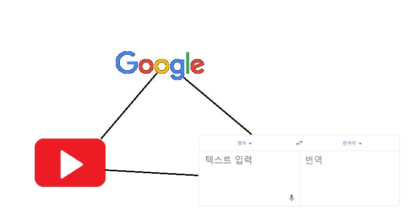 구글번역기 시간.png