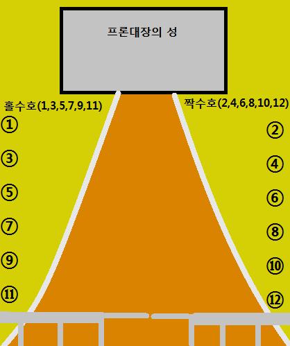 프론대장의 성과 서서 자는 프론1~12호.png