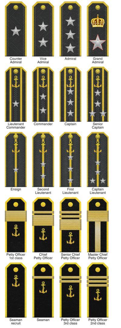 Navy ranks.jpg