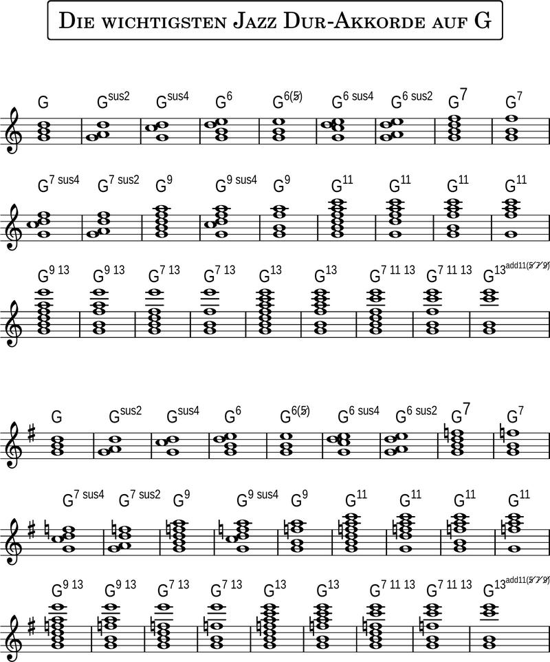 Jazz Dur Akkorde auf G.png