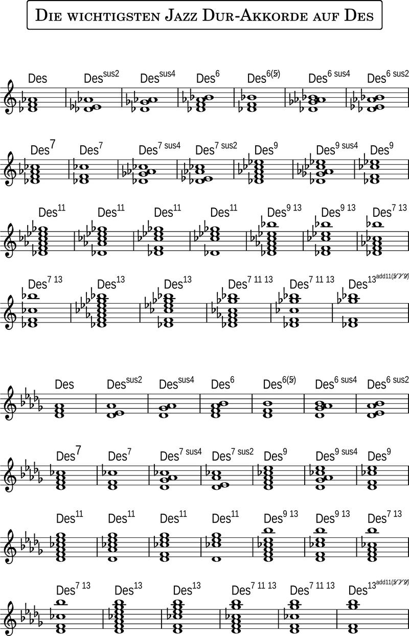 Jazz Dur Akkorde auf Des.png