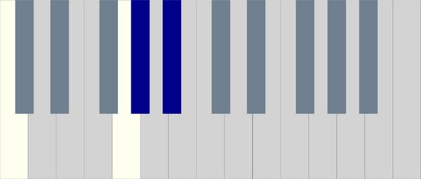 KeyboardScale mehrTasten.png