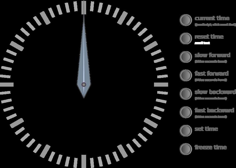 Animierte SVG Uhr grau.png