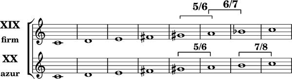 Heptatonische diatonische Tonleitern5.png