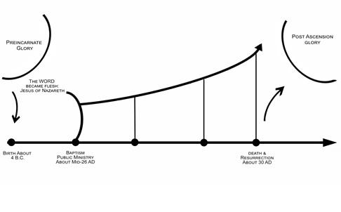 DEV 05FN Diagram 03 EN.jpg