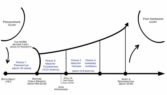 DEV 05FN Diagram 06 EN.jpg