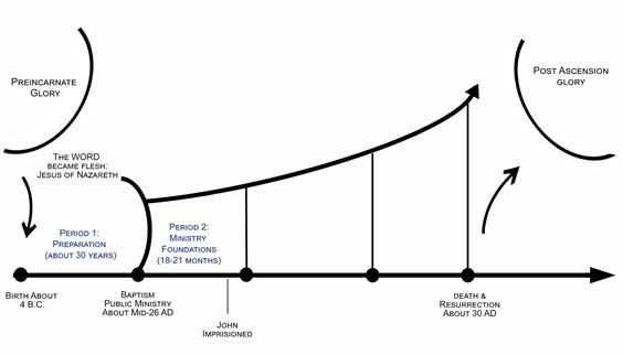 DEV 05FN Diagram 05 EN.jpg