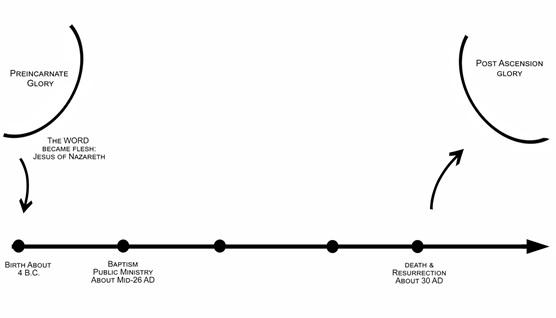 DEV 05FN Diagram 02 EN.jpg