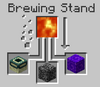 Brewing Stand Slots.PNG