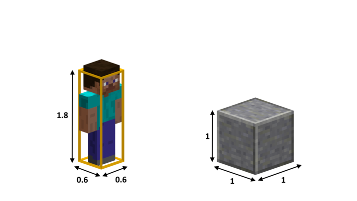 Collision box (player and block).png