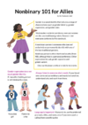 Nonbinary 101 for allies first page.png