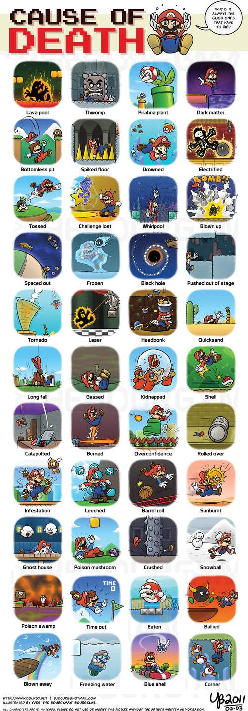 Le morti di Super Mario.jpg