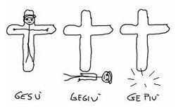 «Dogma N°2: Gesù è incarnato, morto e risorto Dovrebbe tornare, ma non so a che ora.»