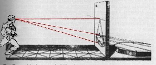 L'ottica di Euclide.jpg