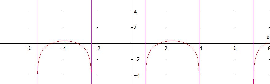 Задача Кузнецов Графики 10-11, картинка2.png
