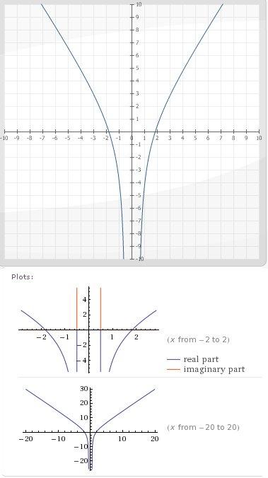 Kuznec graph 6-25.jpg