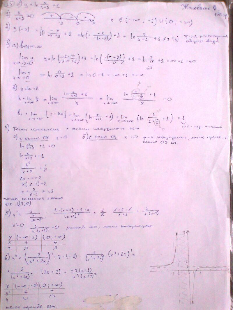 Kuznec graf 8-6.jpg