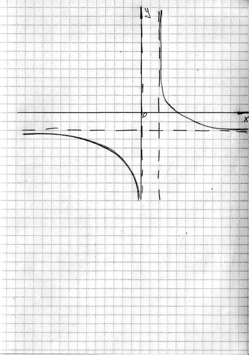 Tipovik 8 zadanie 12 variant 2.jpg