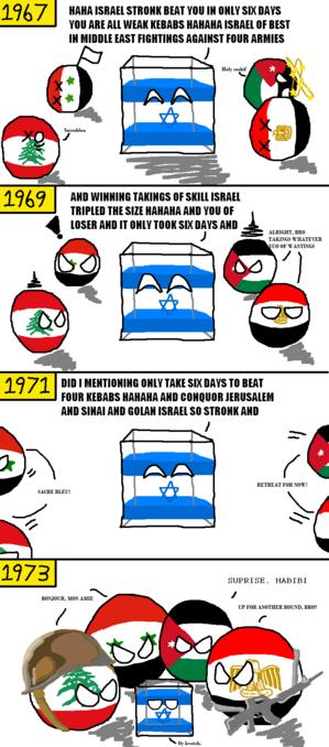 Israeli Arrogance.png