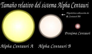 Alpha Centauri System.jpg