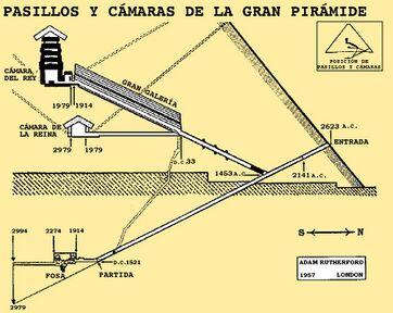 Piramidologia.jpg